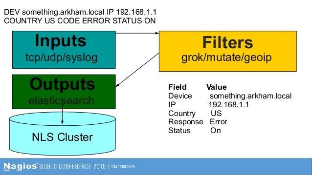 Jesse Olson - Nagios Log Server Architecture Overview