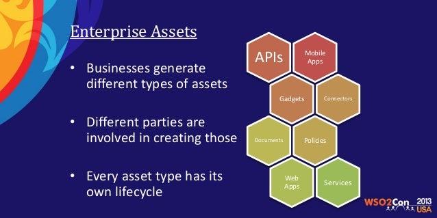 Wso2con us 2013 why deploy an enterprise app store enterprise assets businesses generate ccuart Images