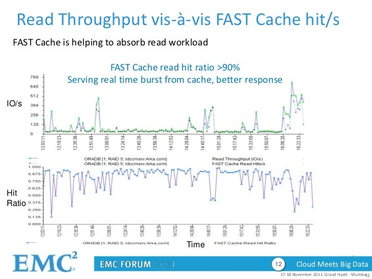 Optimizing Outlook 2007 Cache Mode Performance for a Very Large Mailbox