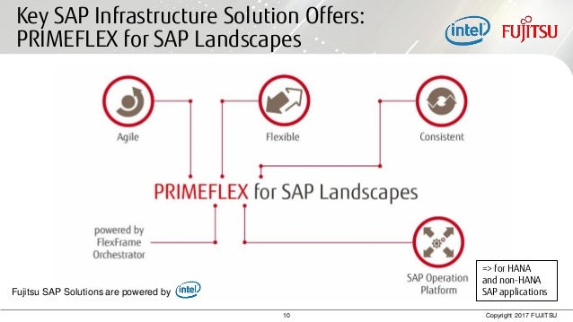 Fujitsu world tour 2017 digital business with sap fujitsu sap solutions are powered by 11 fandeluxe Choice Image
