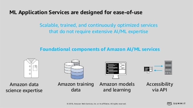 © 2018, Amazon Web Services, Inc. or its affiliates. All rights reserved. ML Application Services are designed for ease-of...