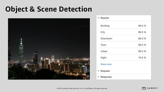 © 2018, Amazon Web Services, Inc. or its affiliates. All rights reserved. Object & Scene Detection