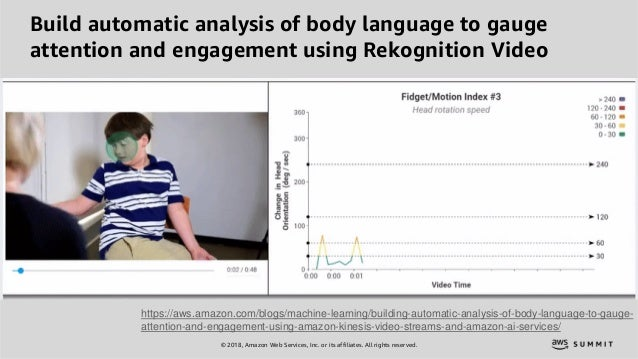 © 2018, Amazon Web Services, Inc. or its affiliates. All rights reserved. Build automatic analysis of body language to gau...