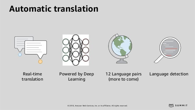 © 2018, Amazon Web Services, Inc. or its affiliates. All rights reserved. Automatic translation Real-time translation Powe...