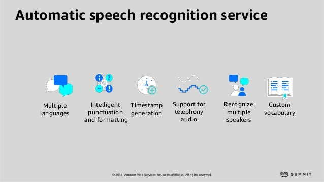 © 2018, Amazon Web Services, Inc. or its affiliates. All rights reserved. Support for telephony audio Timestamp generation...