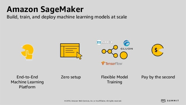 © 2018, Amazon Web Services, Inc. or its affiliates. All rights reserved. End-to-End Machine Learning Platform Zero setup ...
