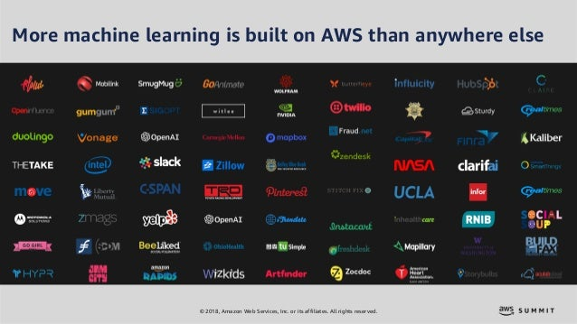 © 2018, Amazon Web Services, Inc. or its affiliates. All rights reserved. More machine learning is built on AWS than anywh...