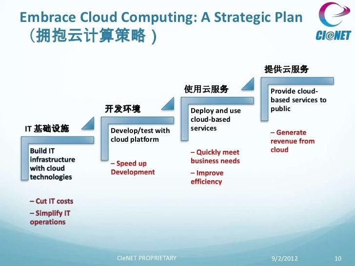 Embrace Cloud Computing: A Strategic Plan(拥抱云计算策略)                                                    提供云服务               ...