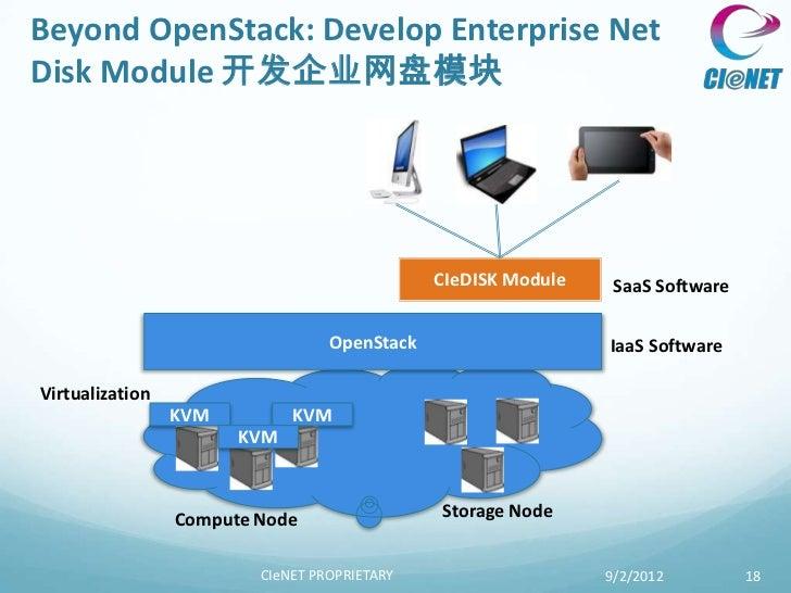 Beyond OpenStack: Develop Enterprise NetDisk Module 开发企业网盘模块                                              CIeDISK Module  ...