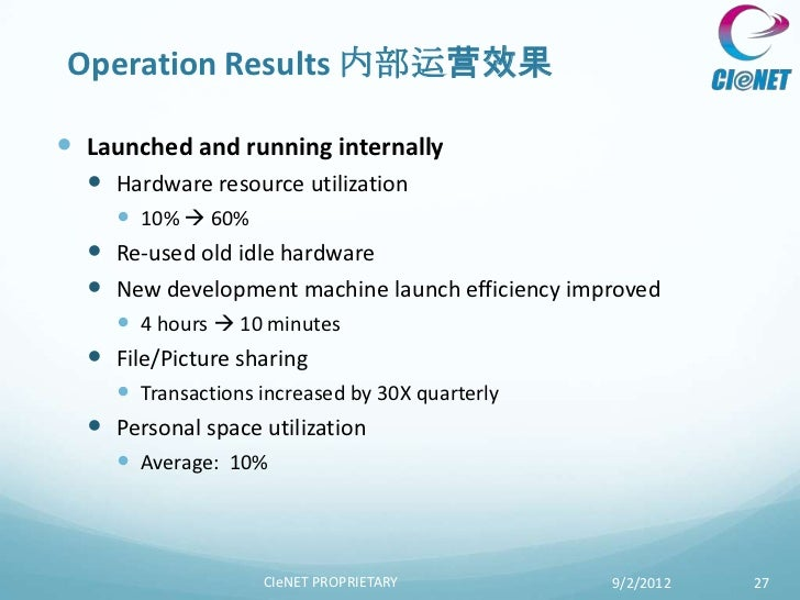 Operation Results 内部运营效果 Launched and running internally   Hardware resource utilization       10%  60%     Re-used o...