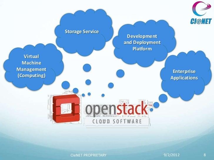 Storage Service                                      Development                                     and Deployment       ...