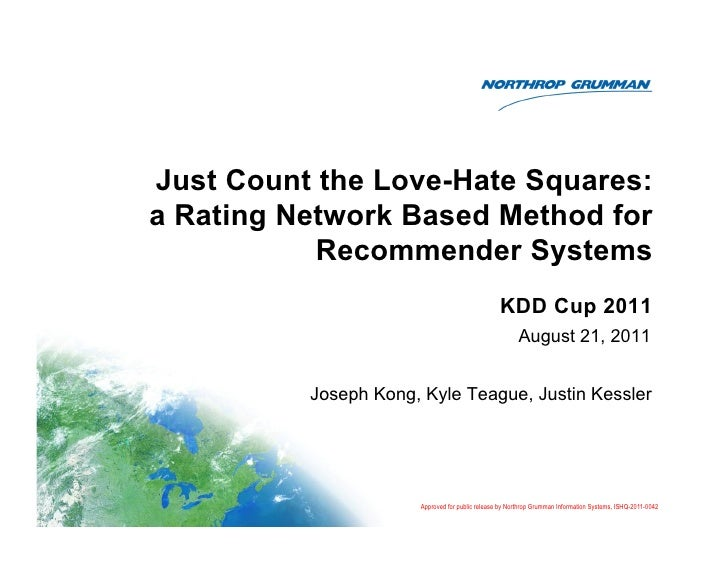 Just Count the Love-Hate Squares:a Rating Network Based Method for           Recommender Systems                          ...