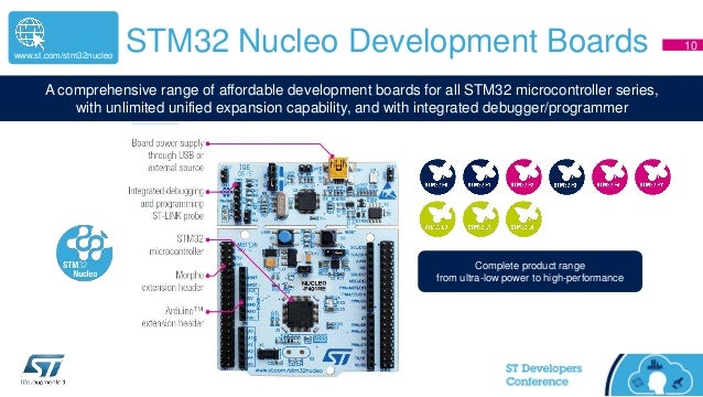 Stm32 Open Source