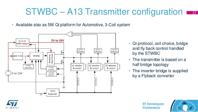 Track 2 session 6 - st dev con 2016 - wireless charging