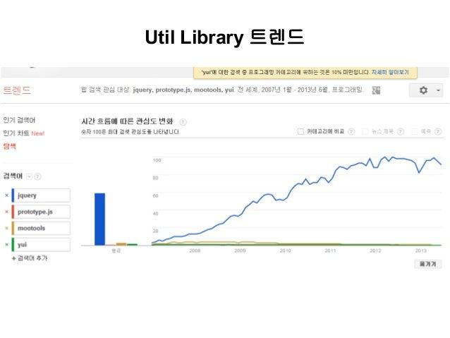 Util Library 트렌드