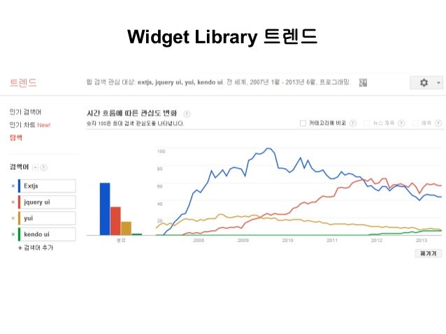 Widget Library 트렌드