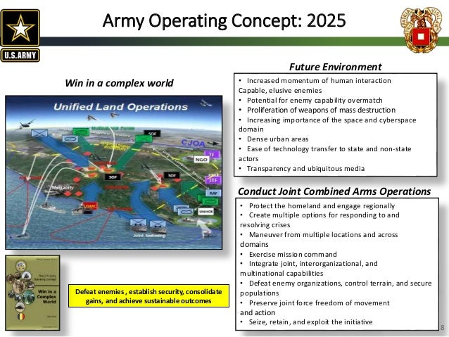 signal commandant presentation: technet augusta 2015, Powerpoint templates