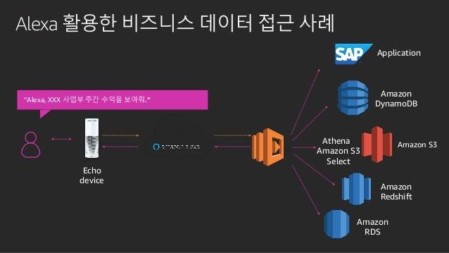 """Alexa 활용한 비즈니스 데이터 접근 사례 • 대시보드는 빠른 데이터 시각화를 위한 것입니다 • Alexa가 대시보드를 제어 합니다. """"Alexa, XXX 사업부 주간 수익을 대시 보드에 보여줘."""""""