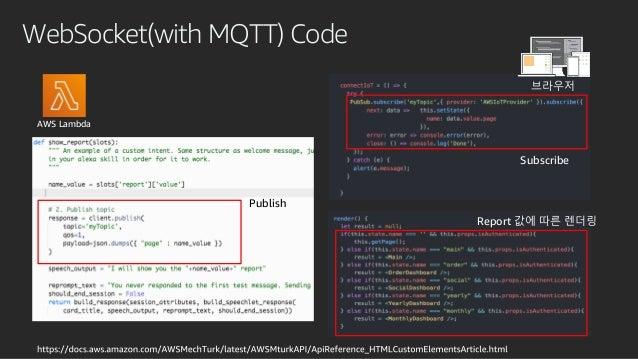 Demo Alexa Developer Console Test mode Web browser