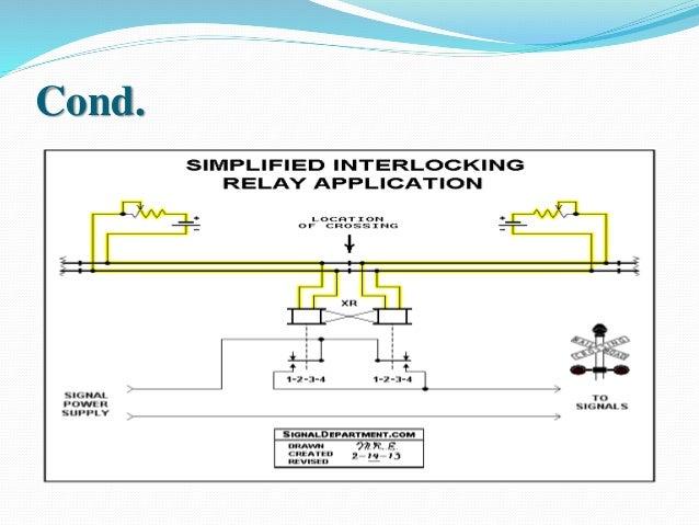 track circuit rh slideshare net