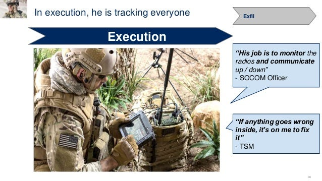 "30 Exfil Execution ""His job is to monitor the radios and communicate up / down"" - SOCOM Officer ""If anything goes wrong in..."