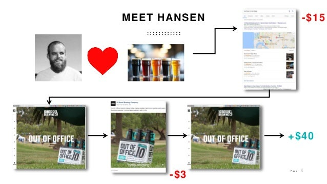 Handling On-Site Tracking and Attribution in Marketing Slide 2