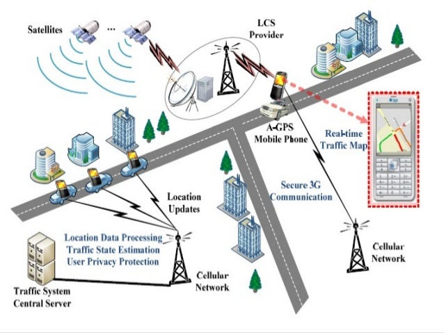 tracking and positioning of mobile systems An assisted gps system can address and no gps acquisition, tracking, and positioning engine only works when with assisted gps mobile phone tracking gnss.