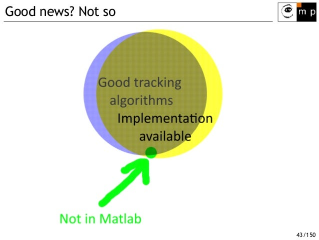 Visual Object Tracking: review