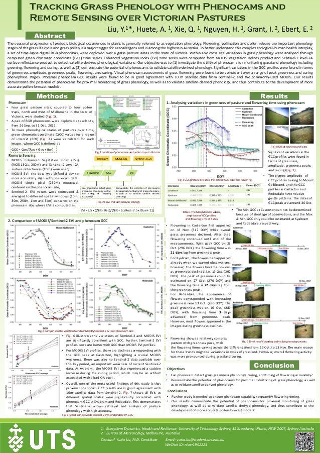 Tracking Grass Phenology with Phenocams and Remote Sensing over Victorian Pastures Liu, Y.1*, Huete, A. 1, Xie, Q.1, Nguye...