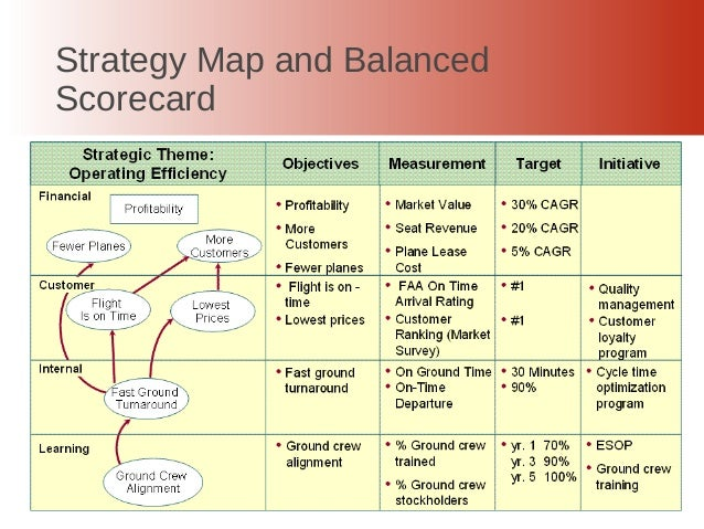 competency mapping case study