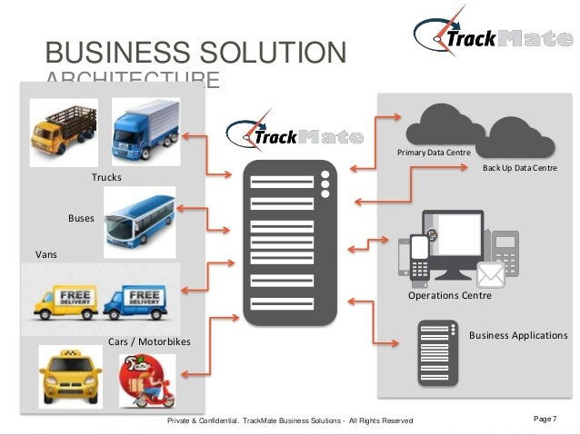 trackmate gps business solutions rh slideshare net Trackmate Power Supply Trackmate Online