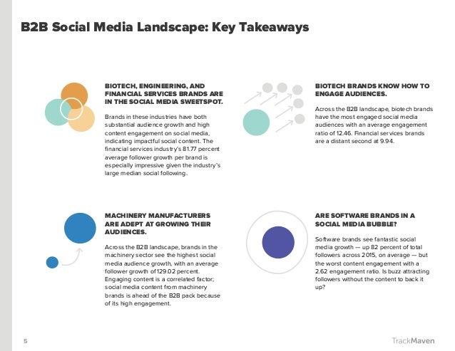 Social Media Impact Report: B2B Industry 2016