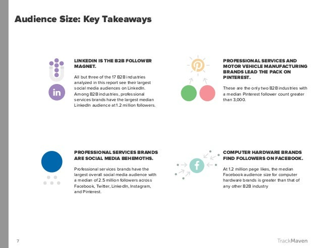 7 Audience Size: Key Takeaways LINKEDIN IS THE B2B FOLLOWER MAGNET. All but three of the 17 B2B industries analyzed in thi...