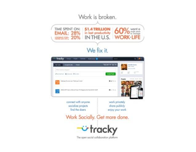 STATE OF SOCIALMARKETING FOR 2013?78% OF MARKETERSWANT BETTERCUSTOMERENGAGEMENT.            -‐socialmediatoday (October...