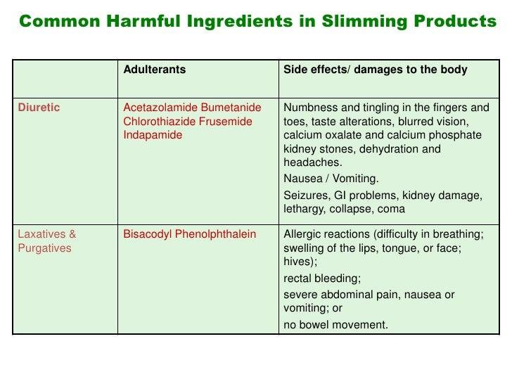 Diamox Side Effects Tingling
