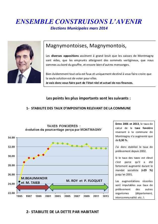ENSEMBLE CONSTRUISONS L'AVENIR Elections  Municipales  mars  2014       Magnymontoises,  Magnymontois,    ...