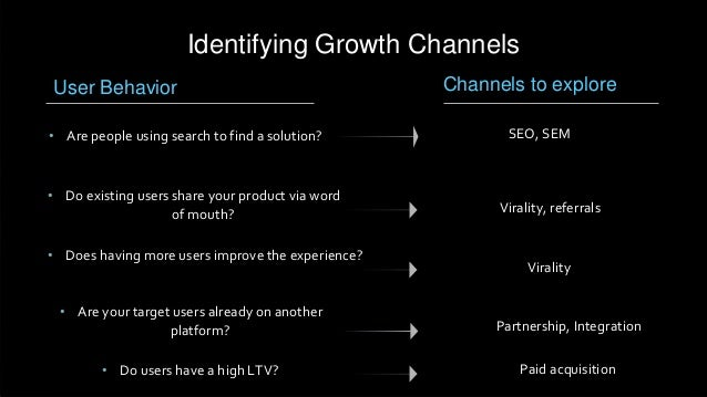 User Behavior Identifying Growth Channels • Do existing users share your product via word of mouth? • Are people using sea...