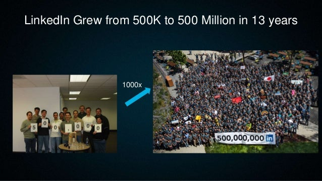 1000x LinkedIn Grew from 500K to 500 Million in 13 years