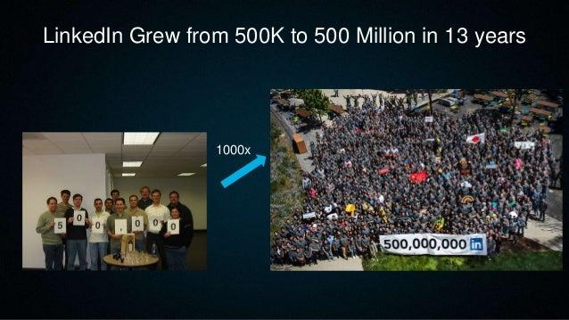 How LinkedIn built a Community of Half a Billion Slide 3