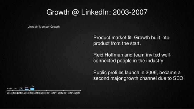 Growth @ LinkedIn: 2003-2007 0.1M 2M 4M 8M 17M 2003200420052006200720082009201020112012201320142015 LinkedIn Member Growth...
