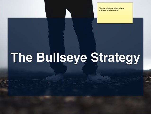 The Bullseye Strategy 3 levels, what's possible, whats probably, what's proving