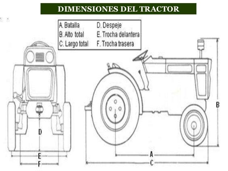 El Motor Y Sus Partes Wikipedia