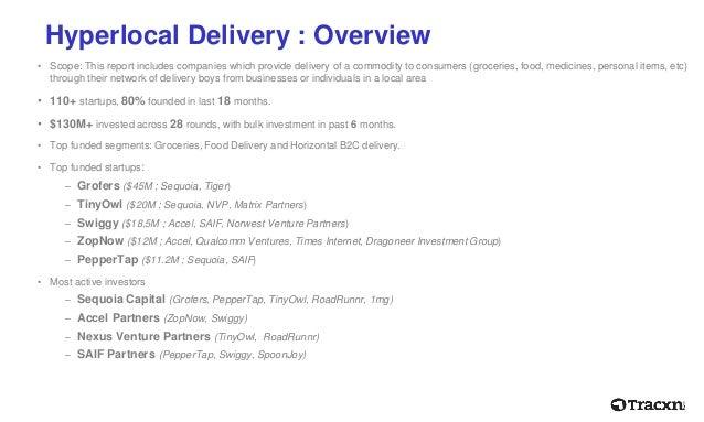 Tracxn  Hyperlocal Delivery Landscape - July 2015 Slide 3