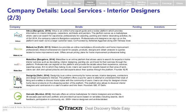 Home Design Services Startup Guide.