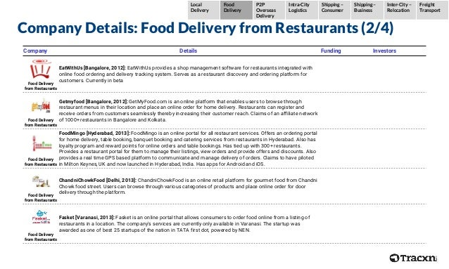 Company Details: Food Delivery from Restaurants (2/4) Company Details Funding Investors Food Delivery from Restaurants Eat...