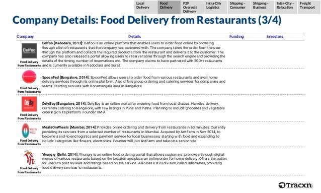 Company Details: Food Delivery from Restaurants (3/4) Company Details Funding Investors Food Delivery from Restaurants Del...