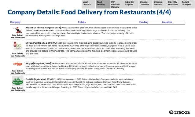 Company Details: Food Delivery from Restaurants (4/4) Company Details Funding Investors Food Delivery from Restaurants Kha...