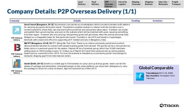 Company Details: P2P Overseas Delivery (1/1) Company Details Funding Investors P2P Overseas Delivery SocioTransit [Bangalo...