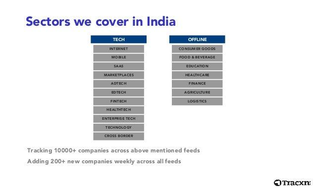 Tracxn Travel India Startup Landscape - Feb 2015 Slide 2