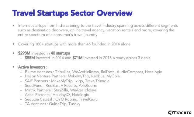 Tracxn Travel India Startup Landscape - Feb 2015 Slide 3
